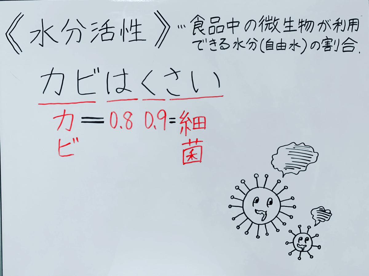 f:id:yakugakun:20200503181220j:plain