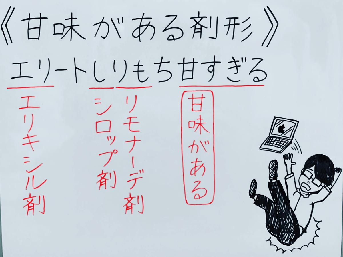 f:id:yakugakun:20200503182038j:plain