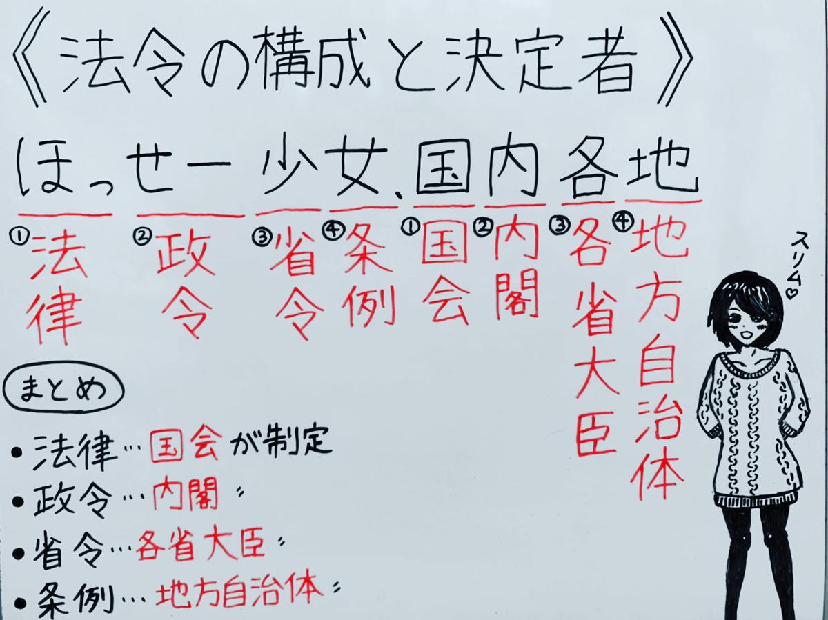 f:id:yakugakun:20200503183112j:plain