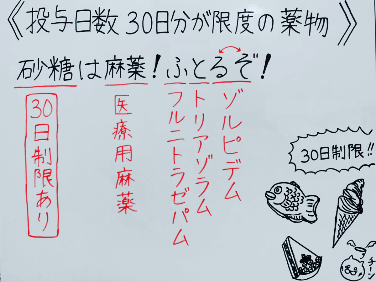 f:id:yakugakun:20200503183444j:plain