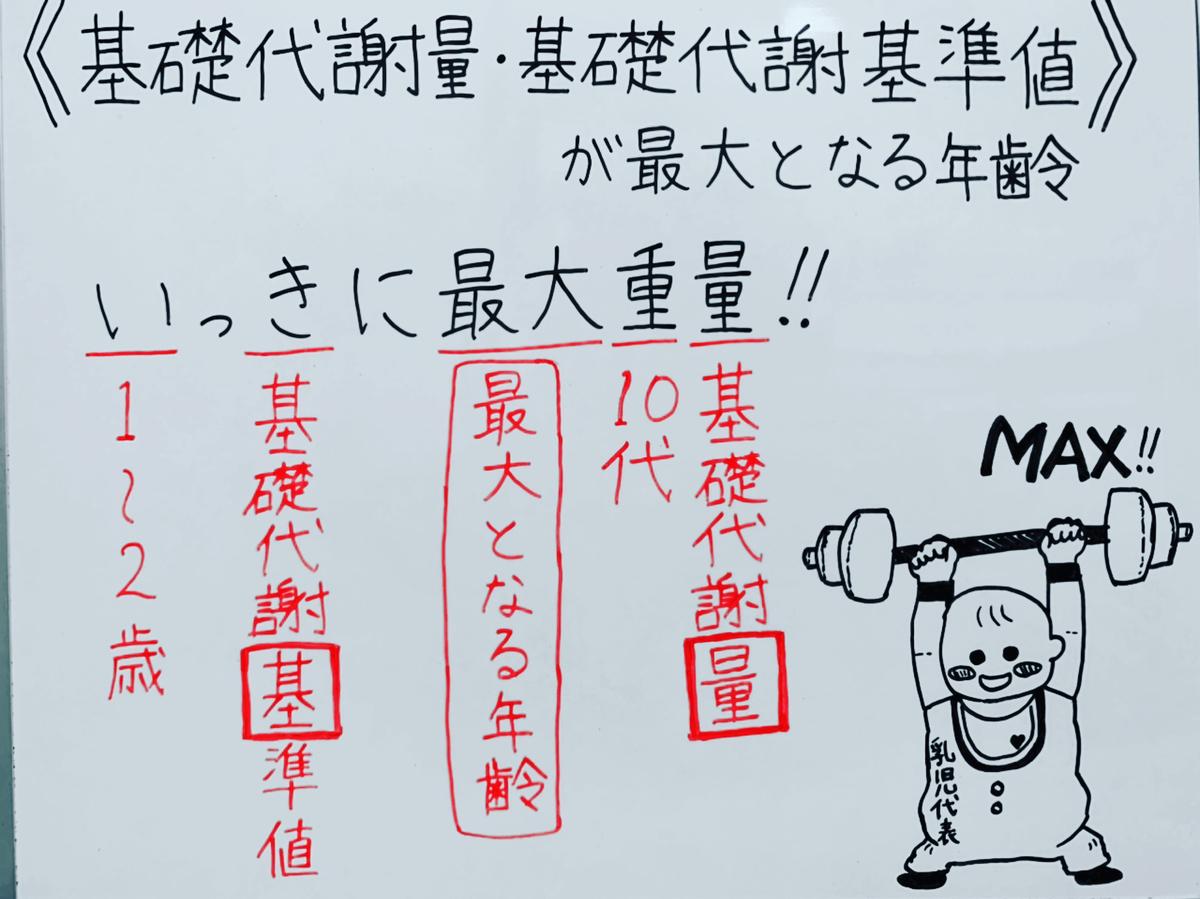 f:id:yakugakun:20200503183721j:plain
