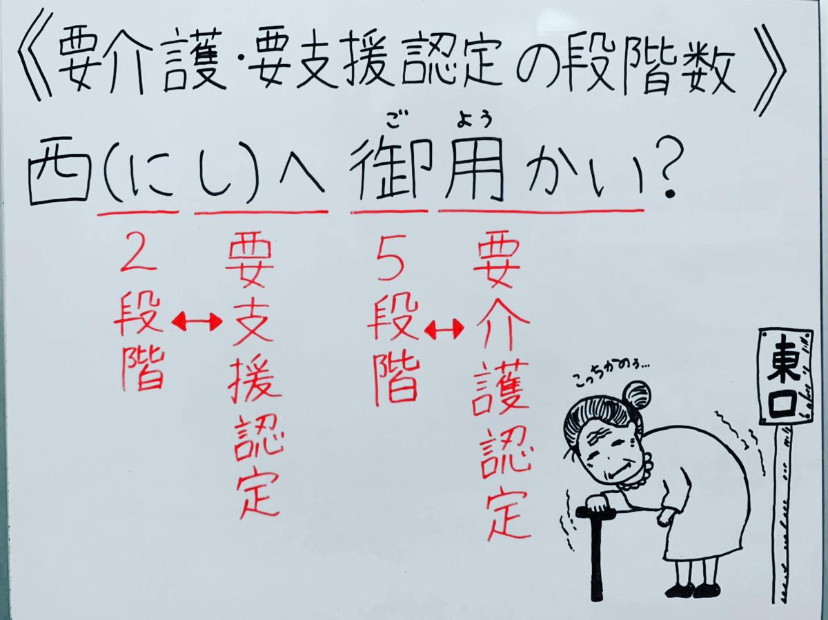 f:id:yakugakun:20200503183925j:plain