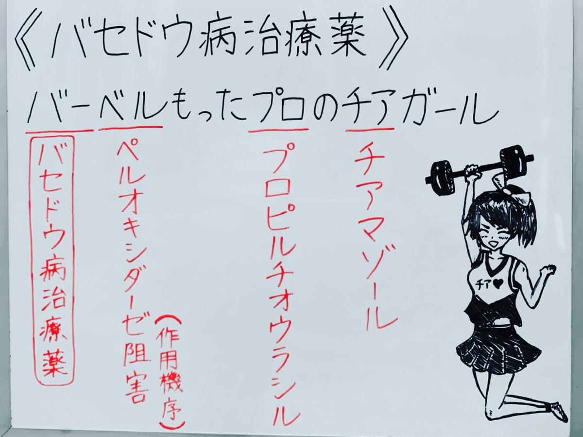 f:id:yakugakun:20200503184118j:plain