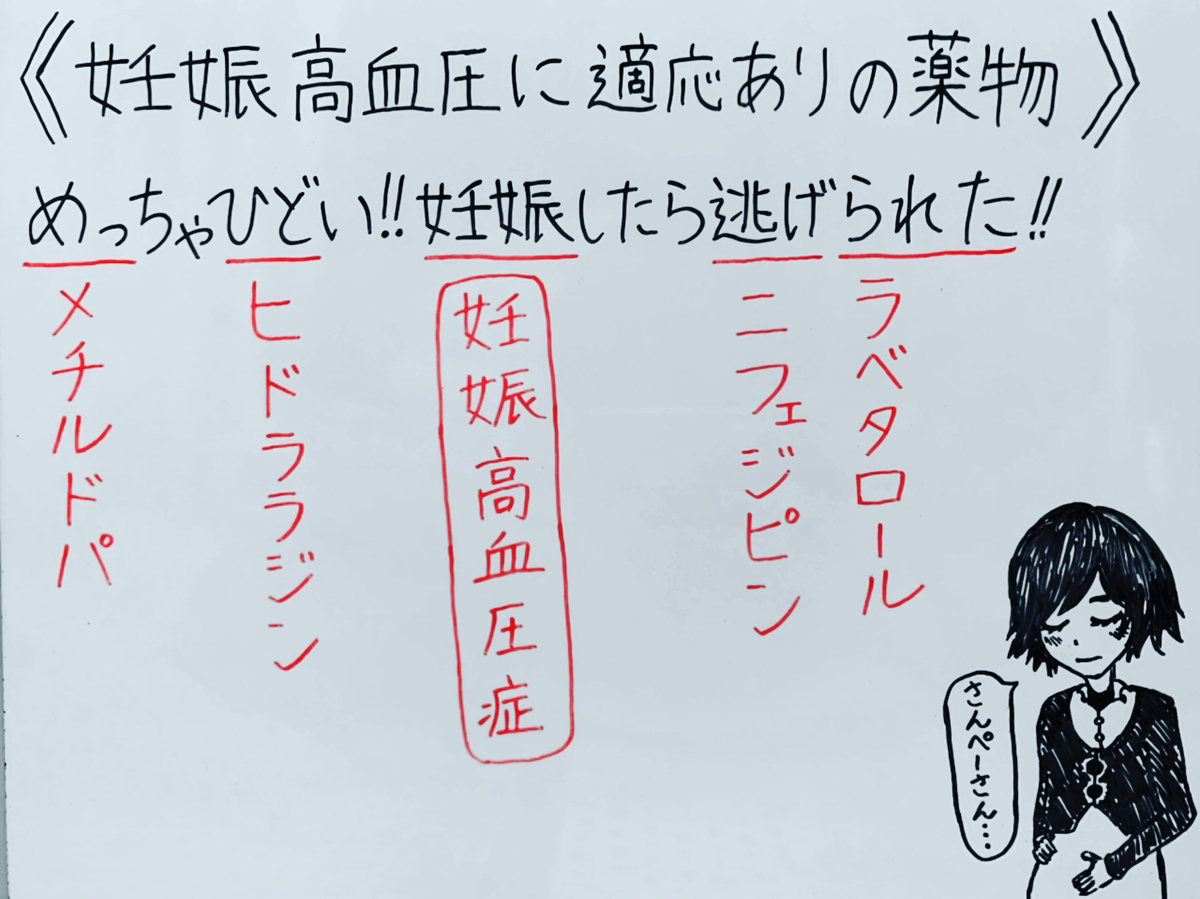 f:id:yakugakun:20200503184326j:plain
