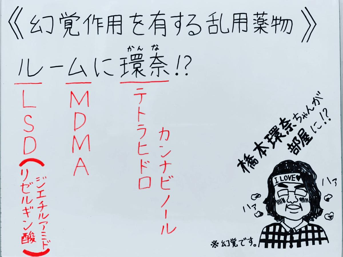 f:id:yakugakun:20200503184529j:plain