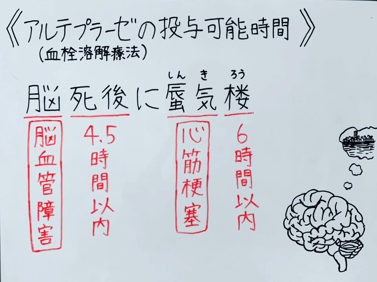 f:id:yakugakun:20200503194722j:plain