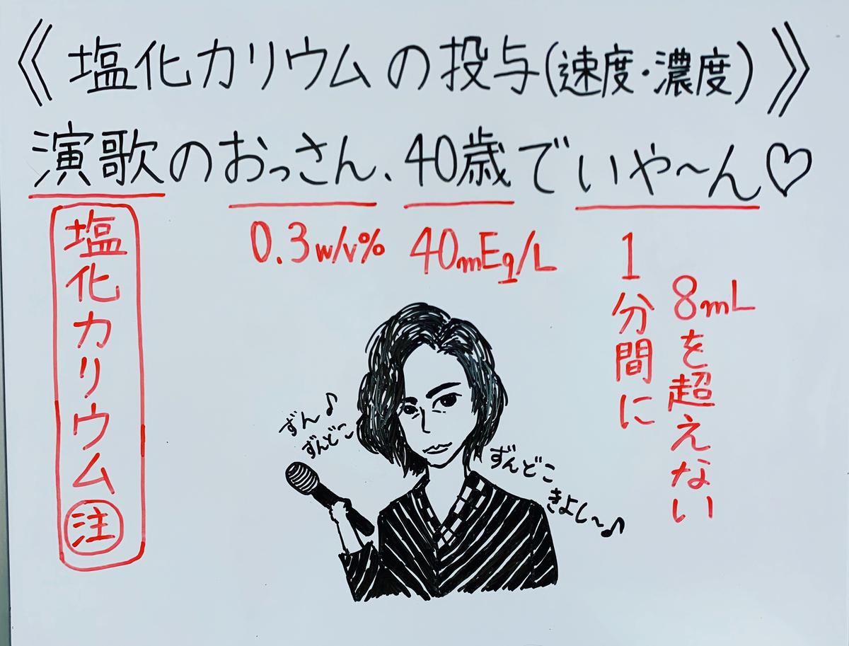 f:id:yakugakun:20200503195315j:plain
