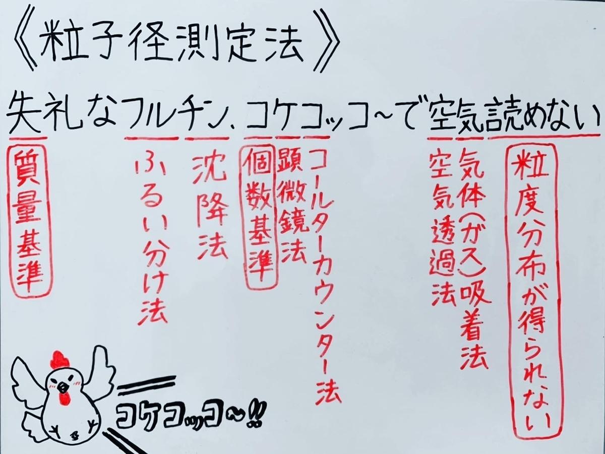 f:id:yakugakun:20200503200102j:plain