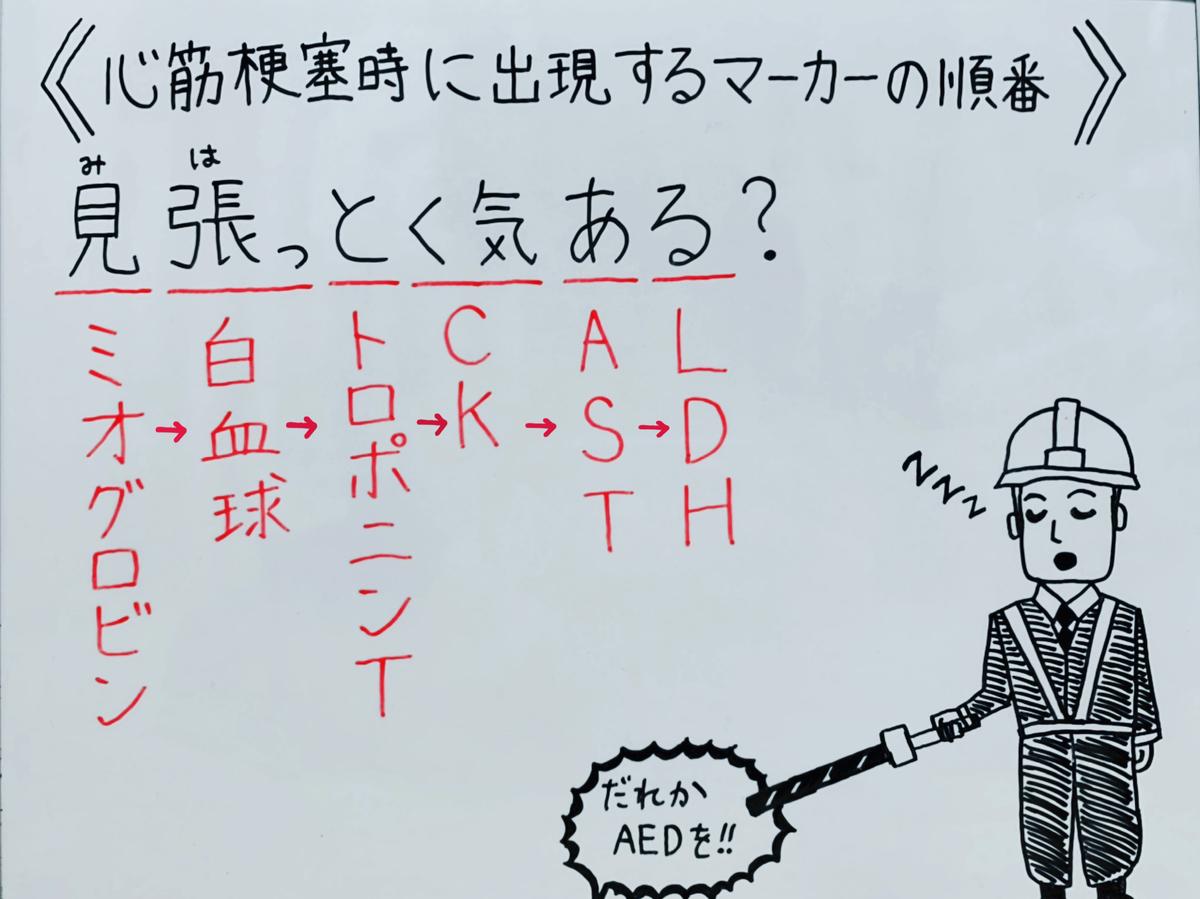f:id:yakugakun:20200503200651j:plain