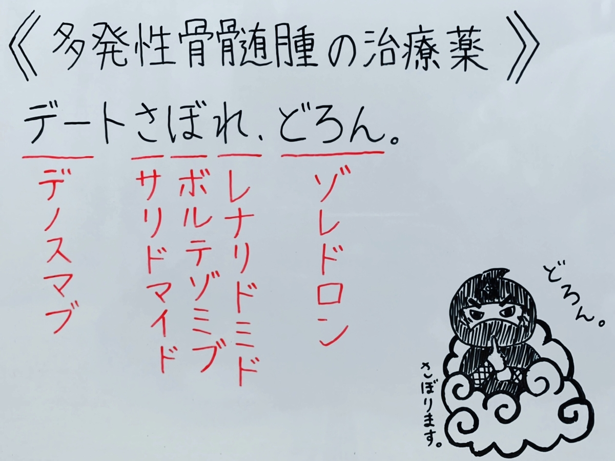 f:id:yakugakun:20200503201359j:plain