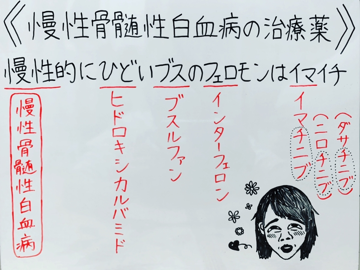 f:id:yakugakun:20200503201611j:plain
