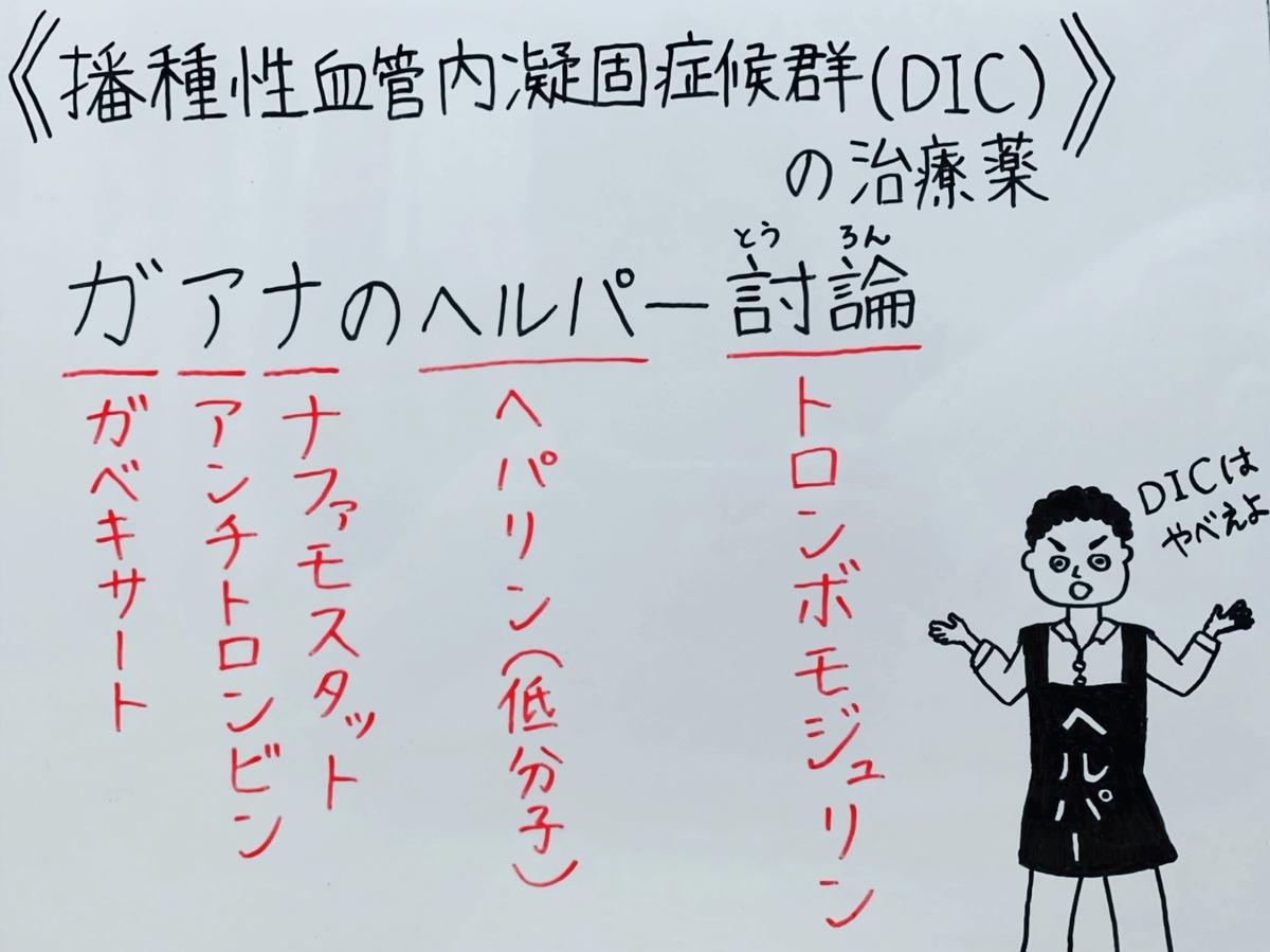 f:id:yakugakun:20200503201753j:plain