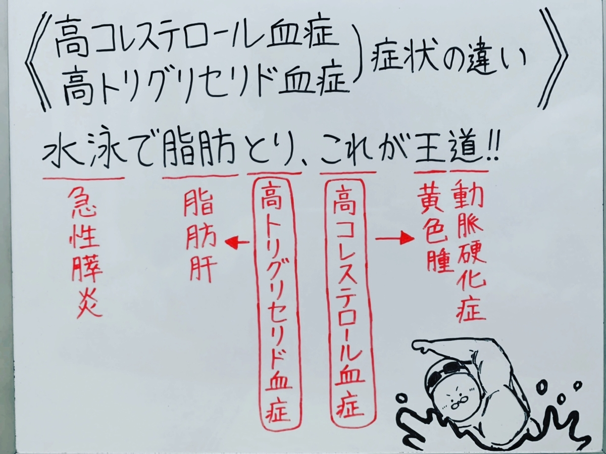 f:id:yakugakun:20200503202234j:plain