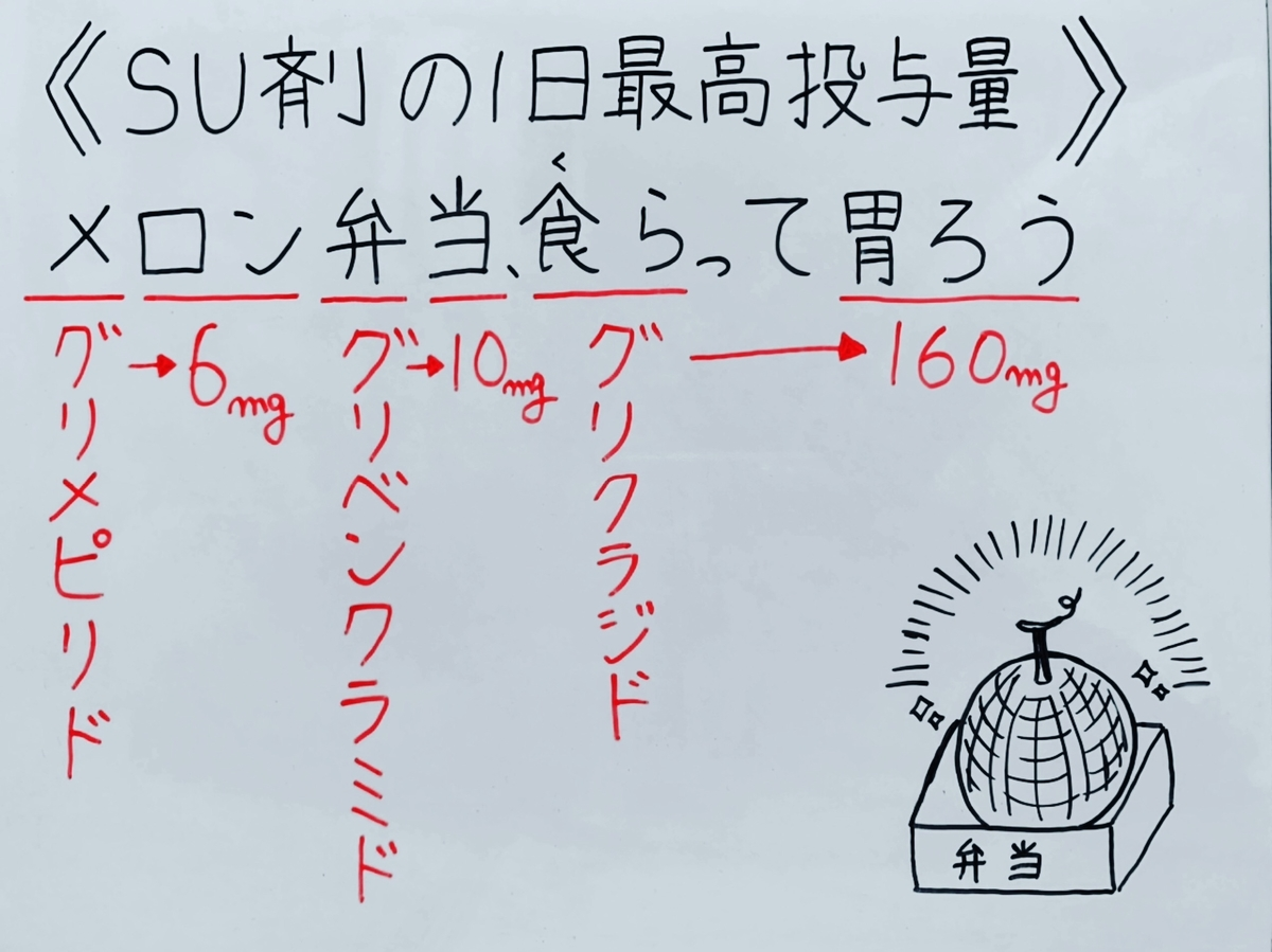 f:id:yakugakun:20200503202632j:plain