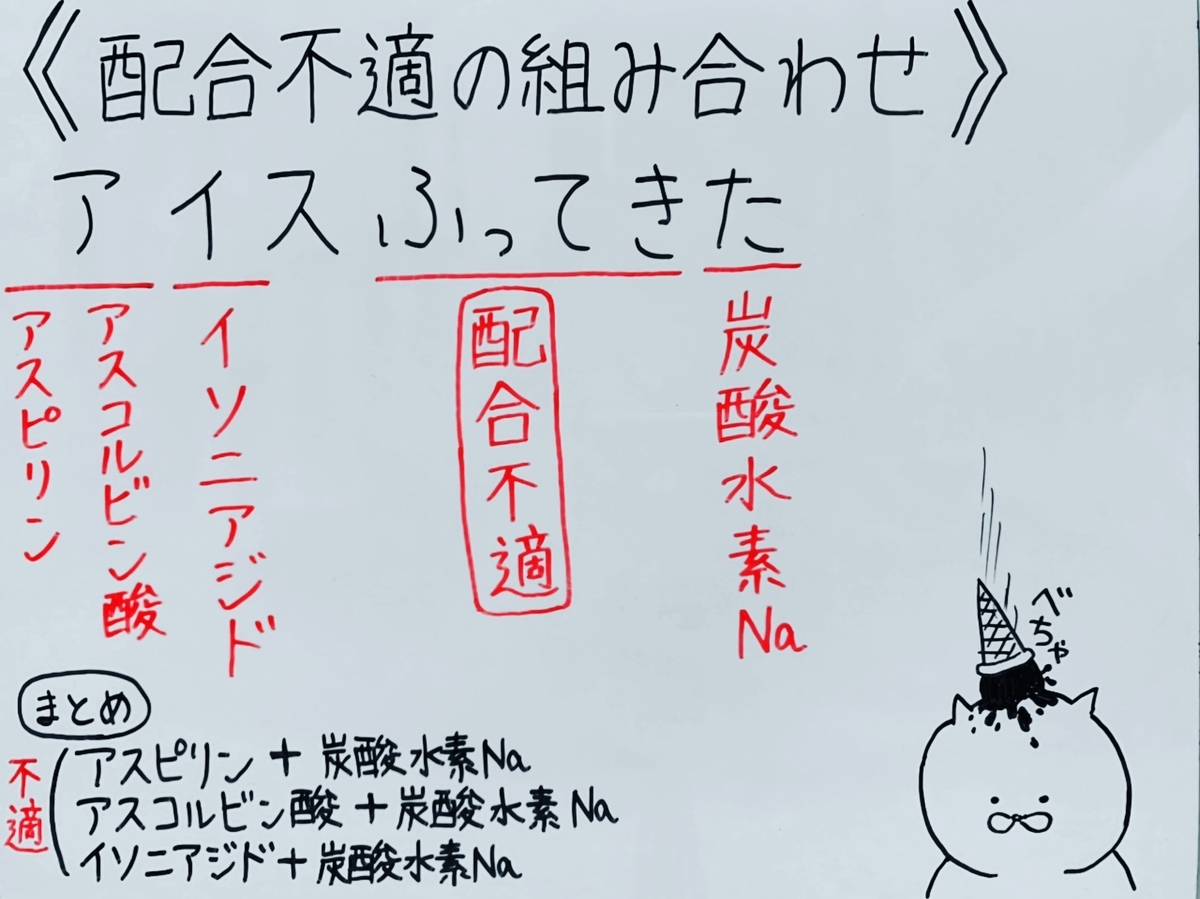 f:id:yakugakun:20200503203046j:plain