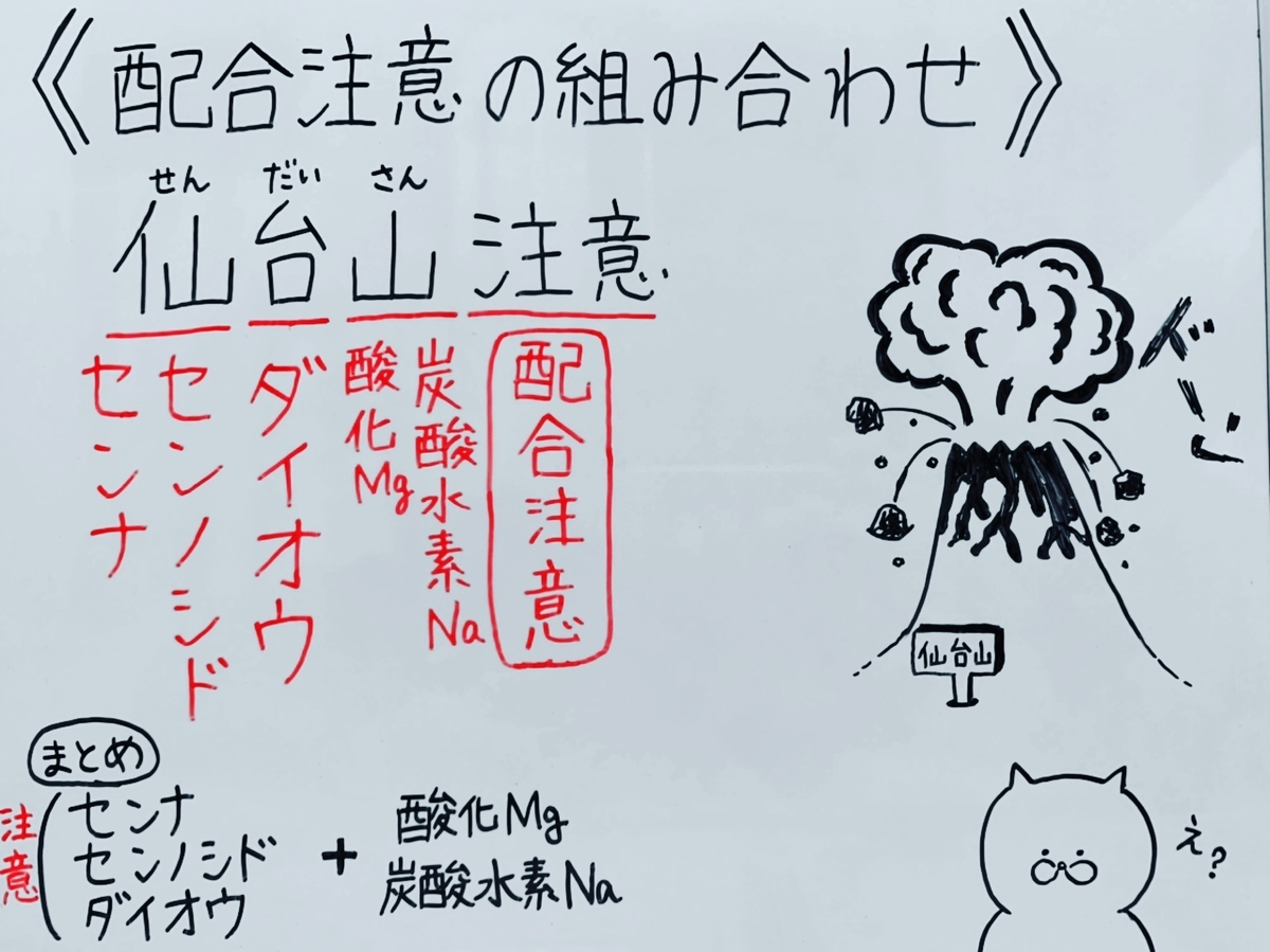 f:id:yakugakun:20200503203214j:plain