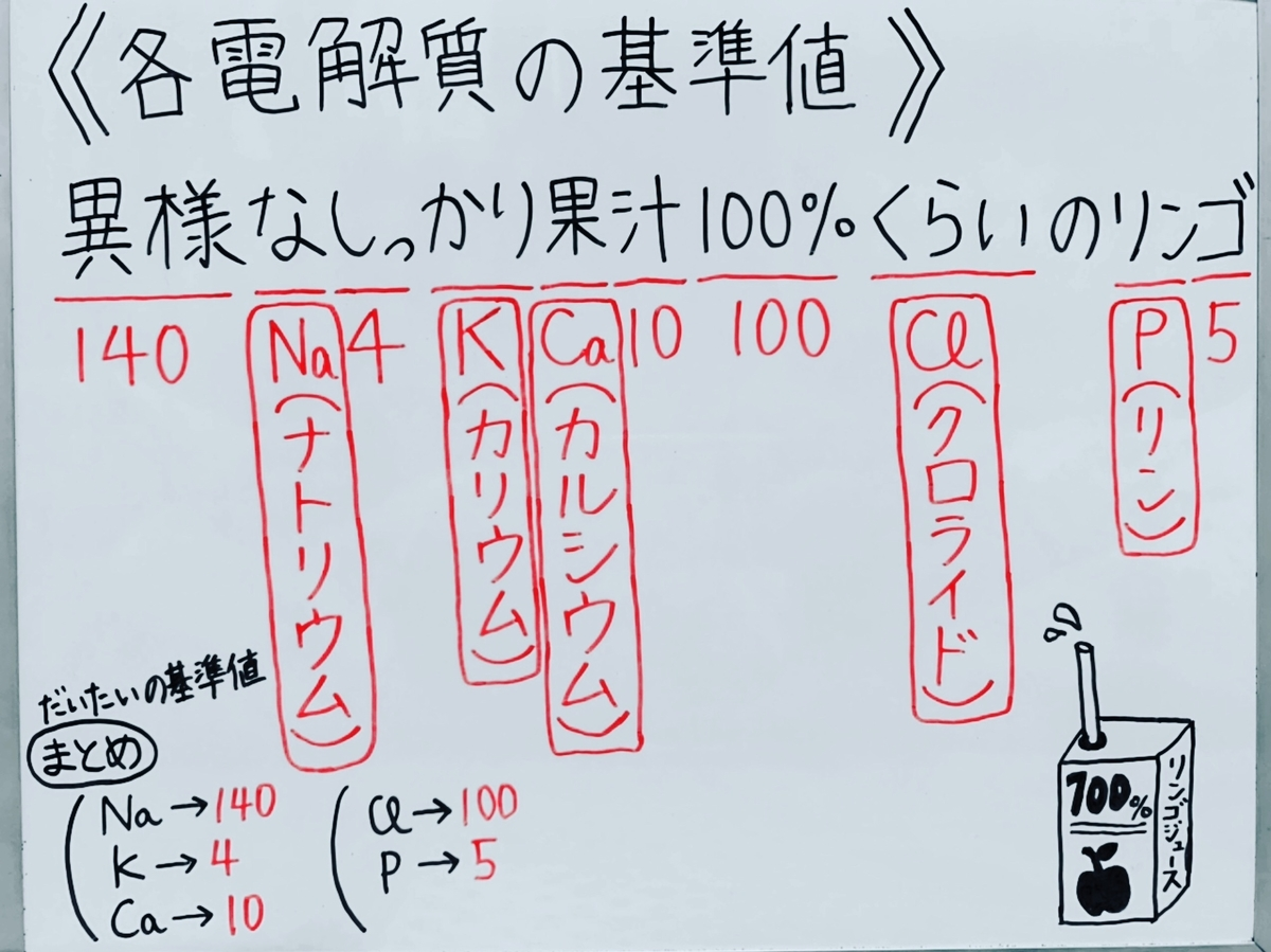 f:id:yakugakun:20200503203557j:plain
