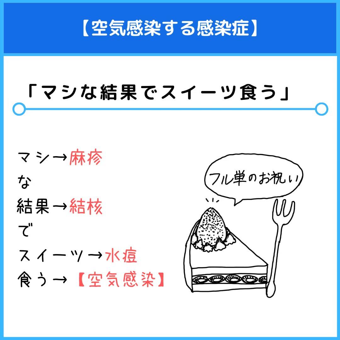 f:id:yakugakun:20201112215828j:plain