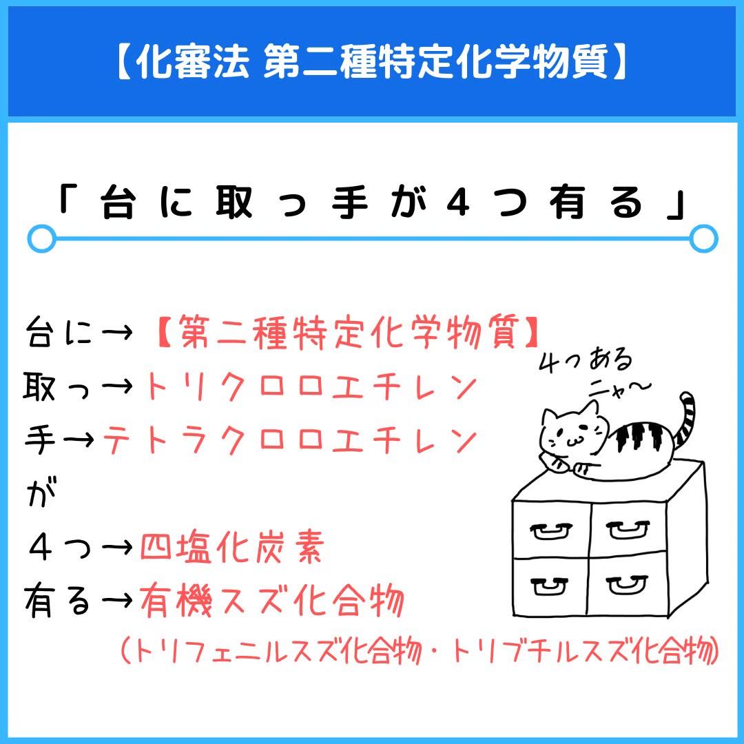 f:id:yakugakun:20201206112414j:plain