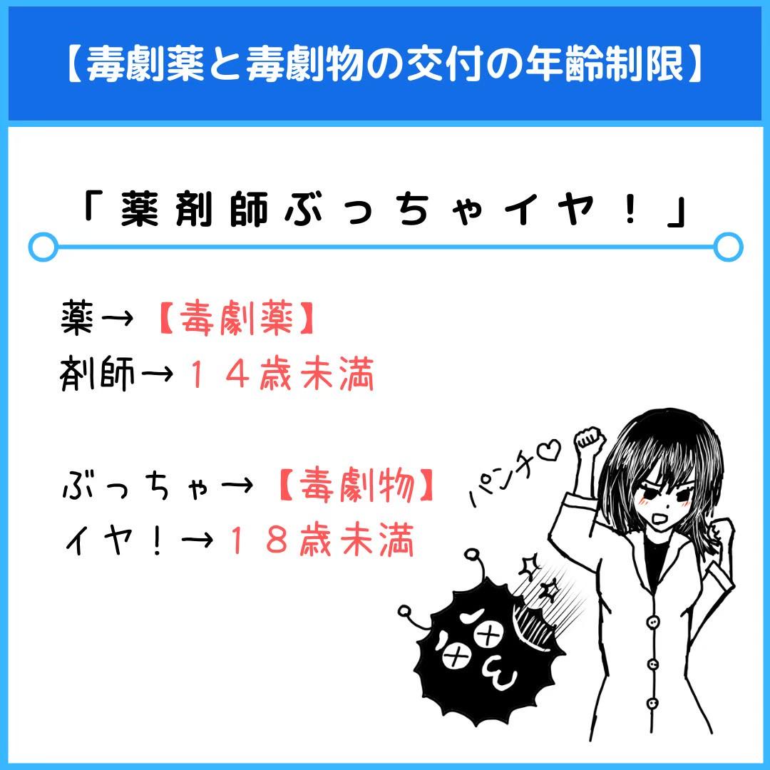 f:id:yakugakun:20210111175212j:plain