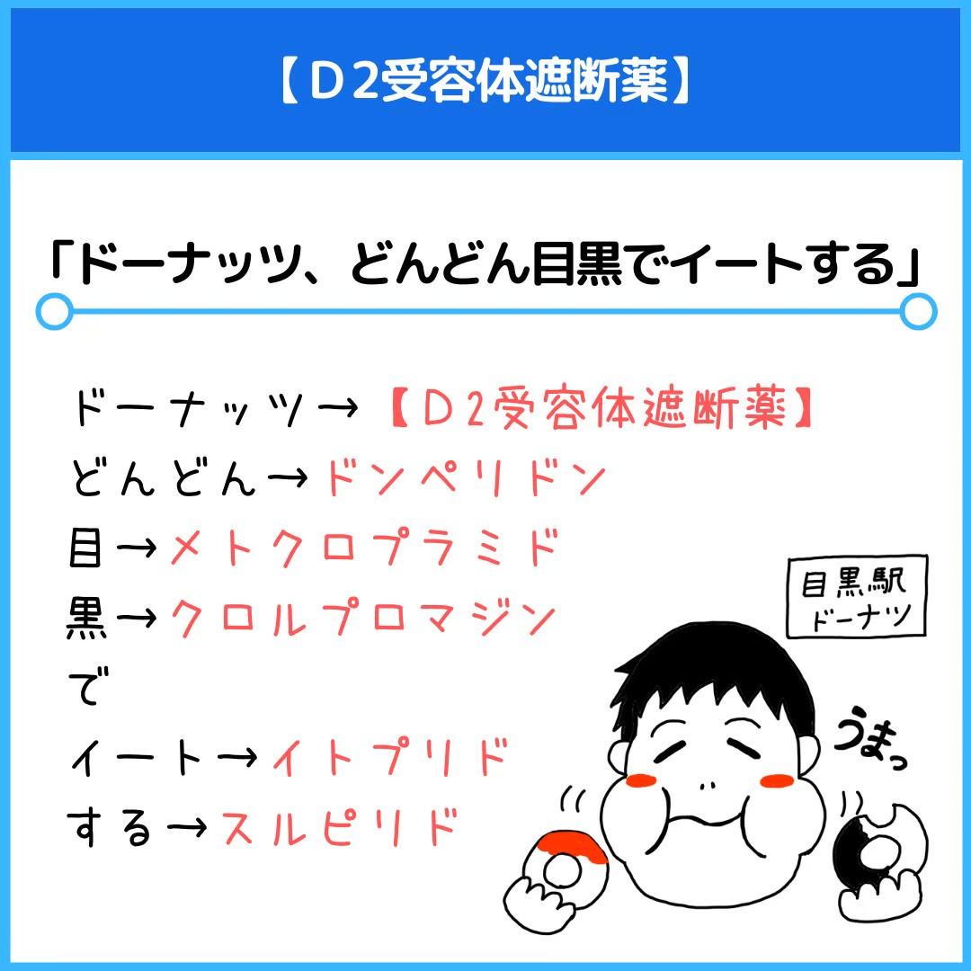 f:id:yakugakun:20210111180032j:plain