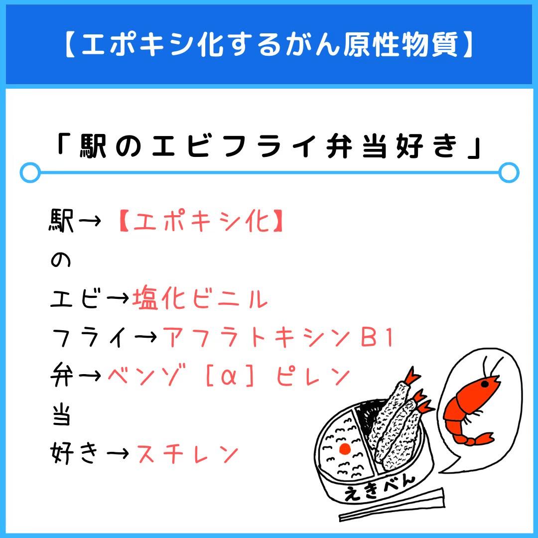 f:id:yakugakun:20210113130130j:plain