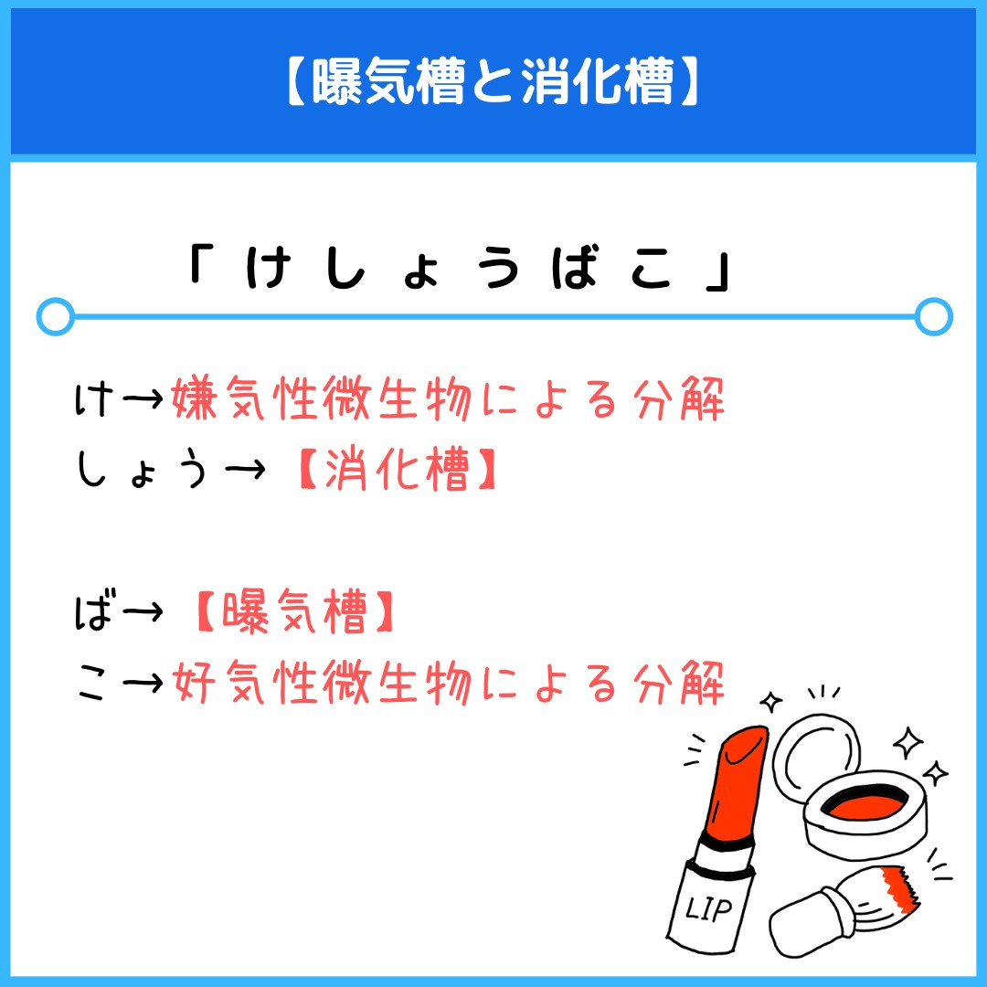 f:id:yakugakun:20210117211819j:plain