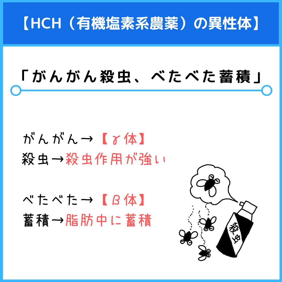 f:id:yakugakun:20210509151632j:plain