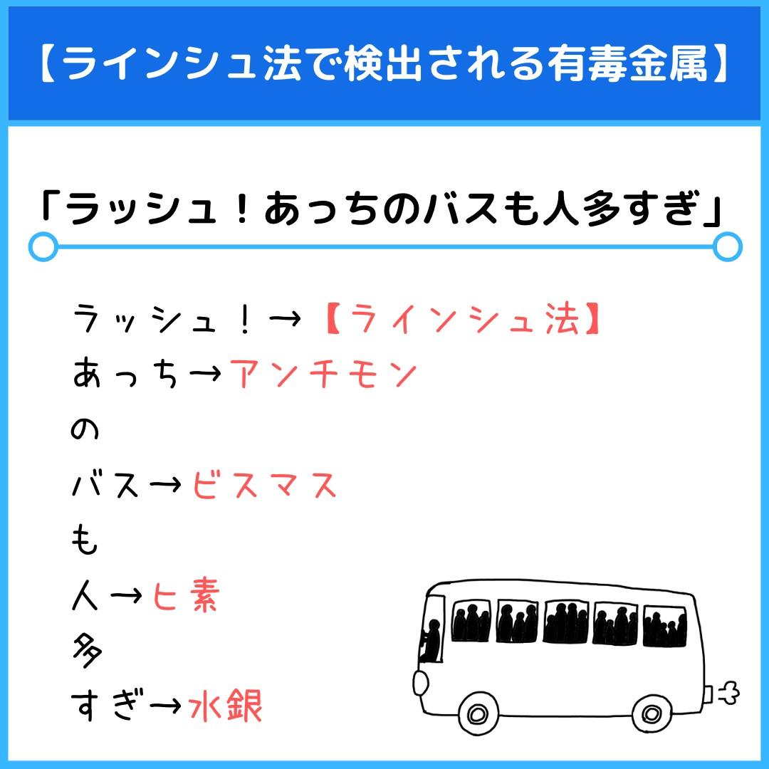 f:id:yakugakun:20210509153339j:plain