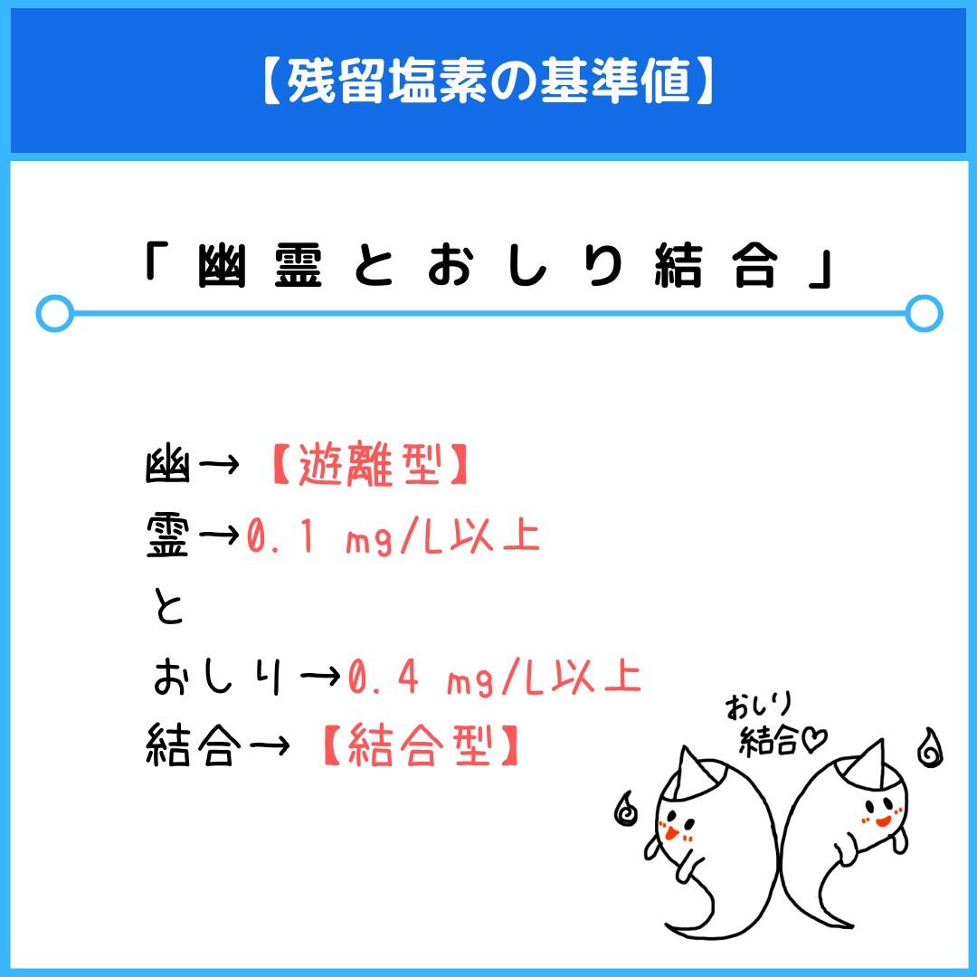 f:id:yakugakun:20210528000630j:plain