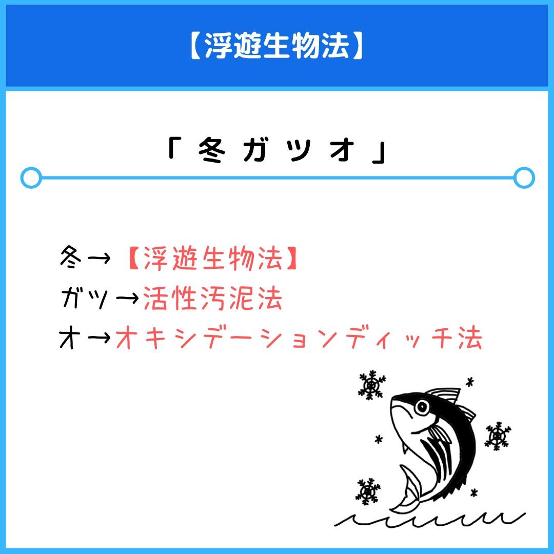 f:id:yakugakun:20210530173657j:plain