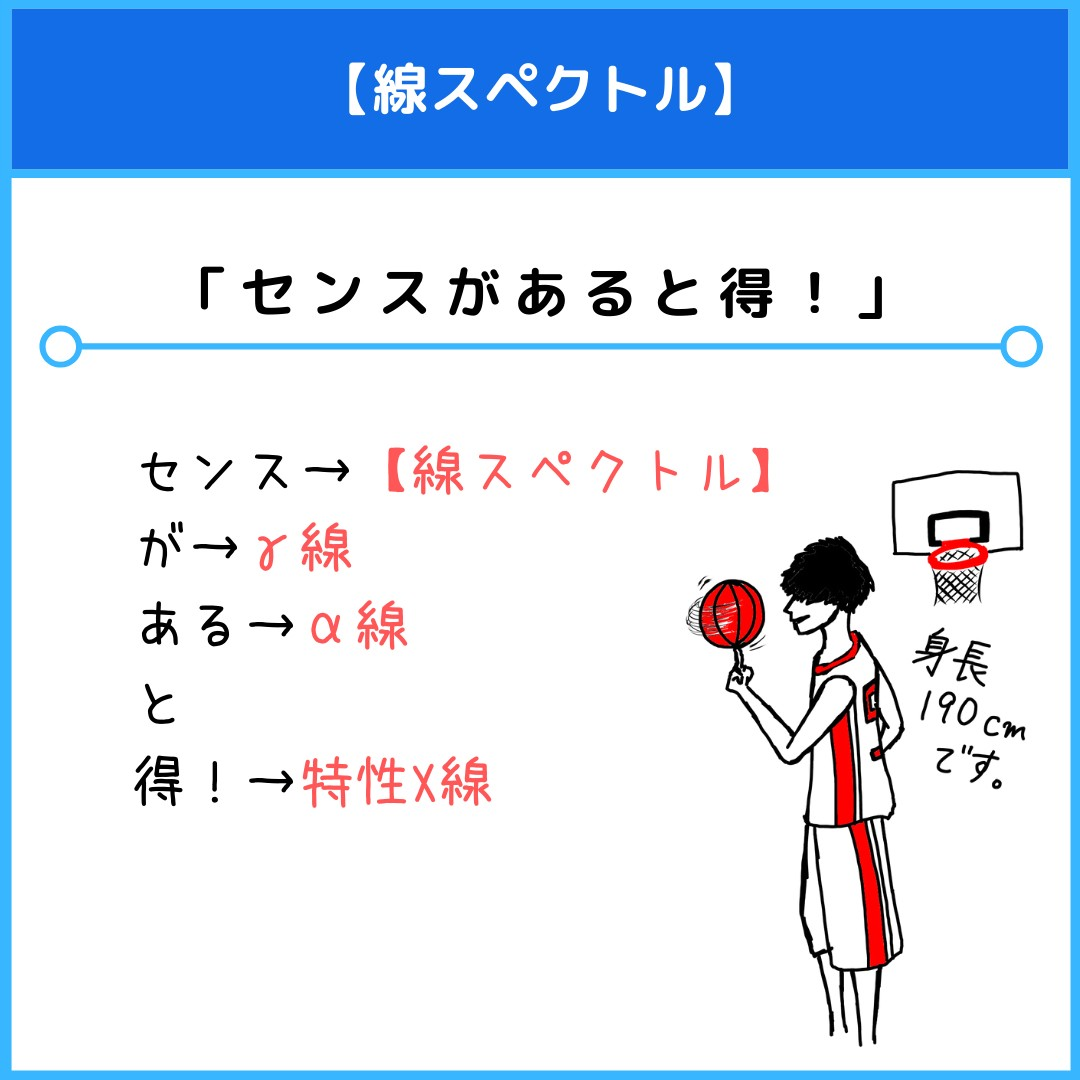 f:id:yakugakun:20210804154916j:plain