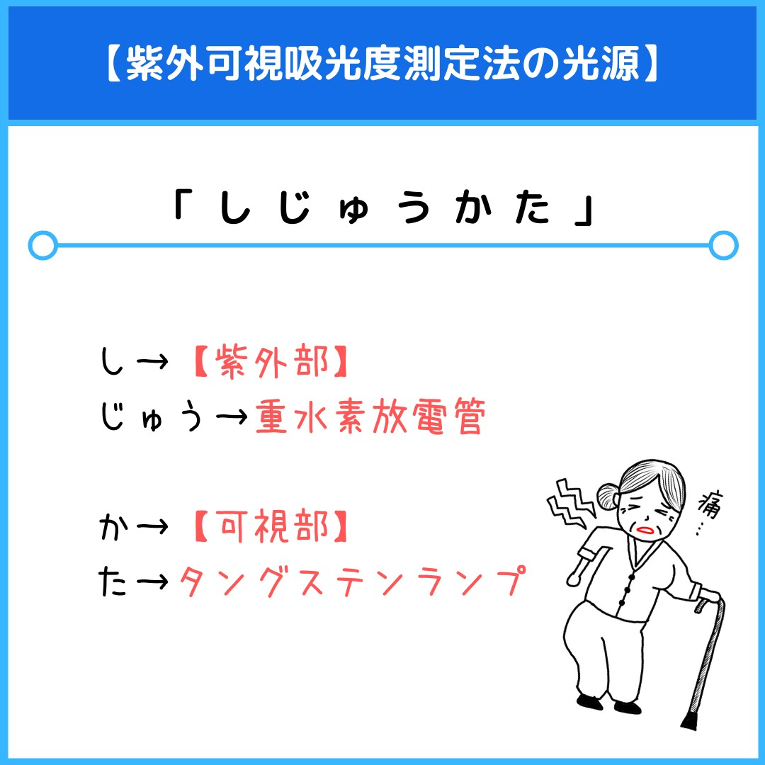 f:id:yakugakun:20210804160048j:plain
