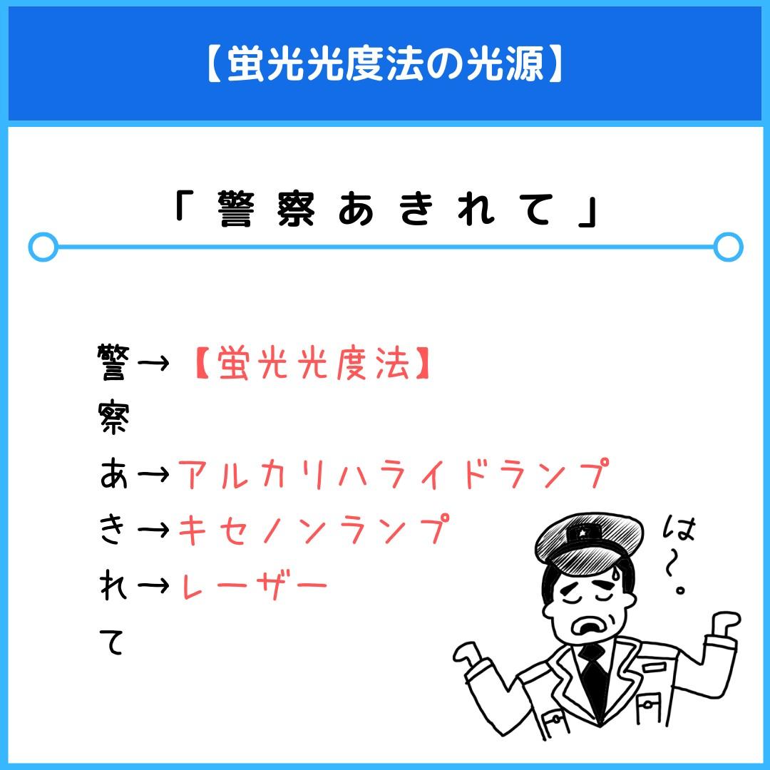 f:id:yakugakun:20210804160523j:plain