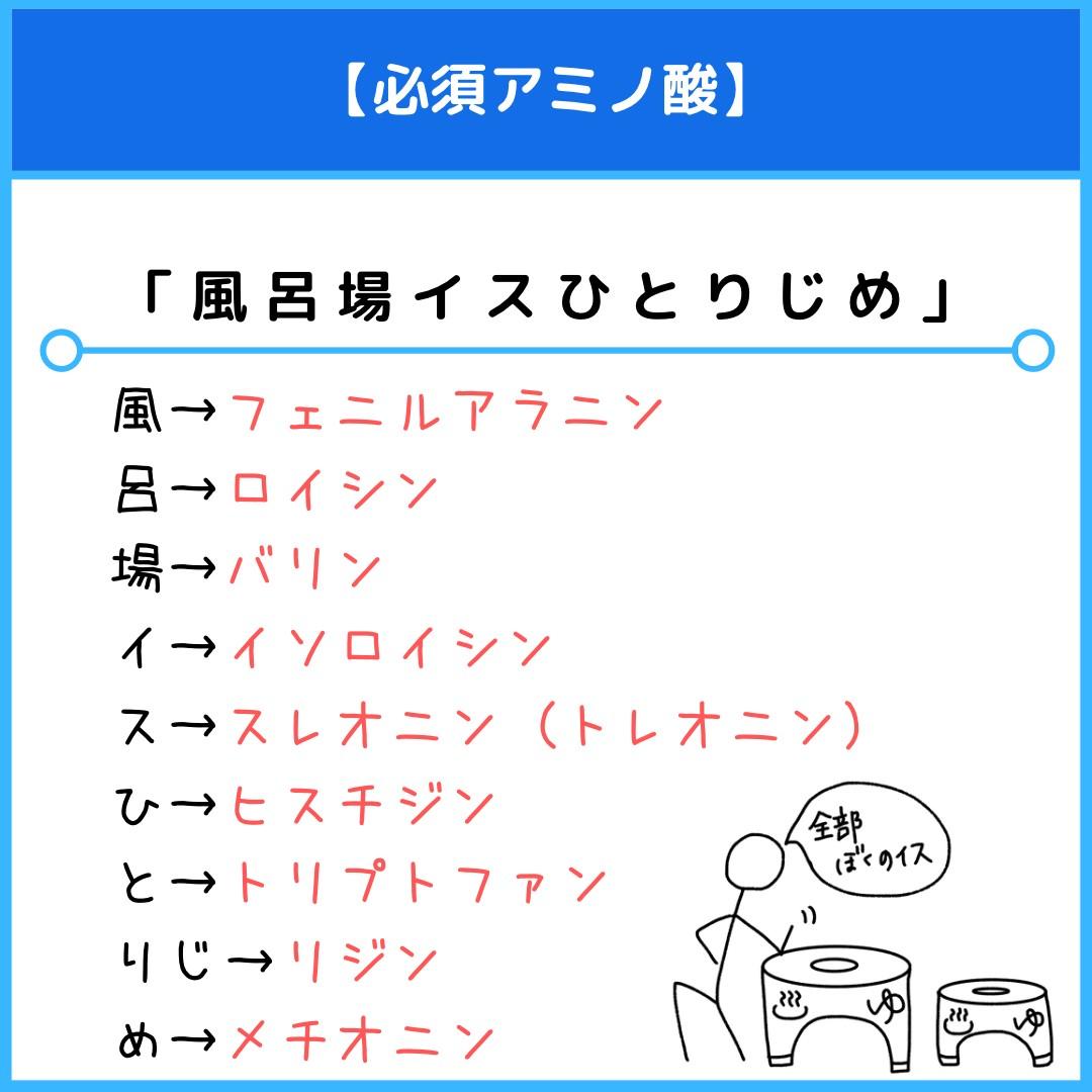 f:id:yakugakun:20210805140651j:plain