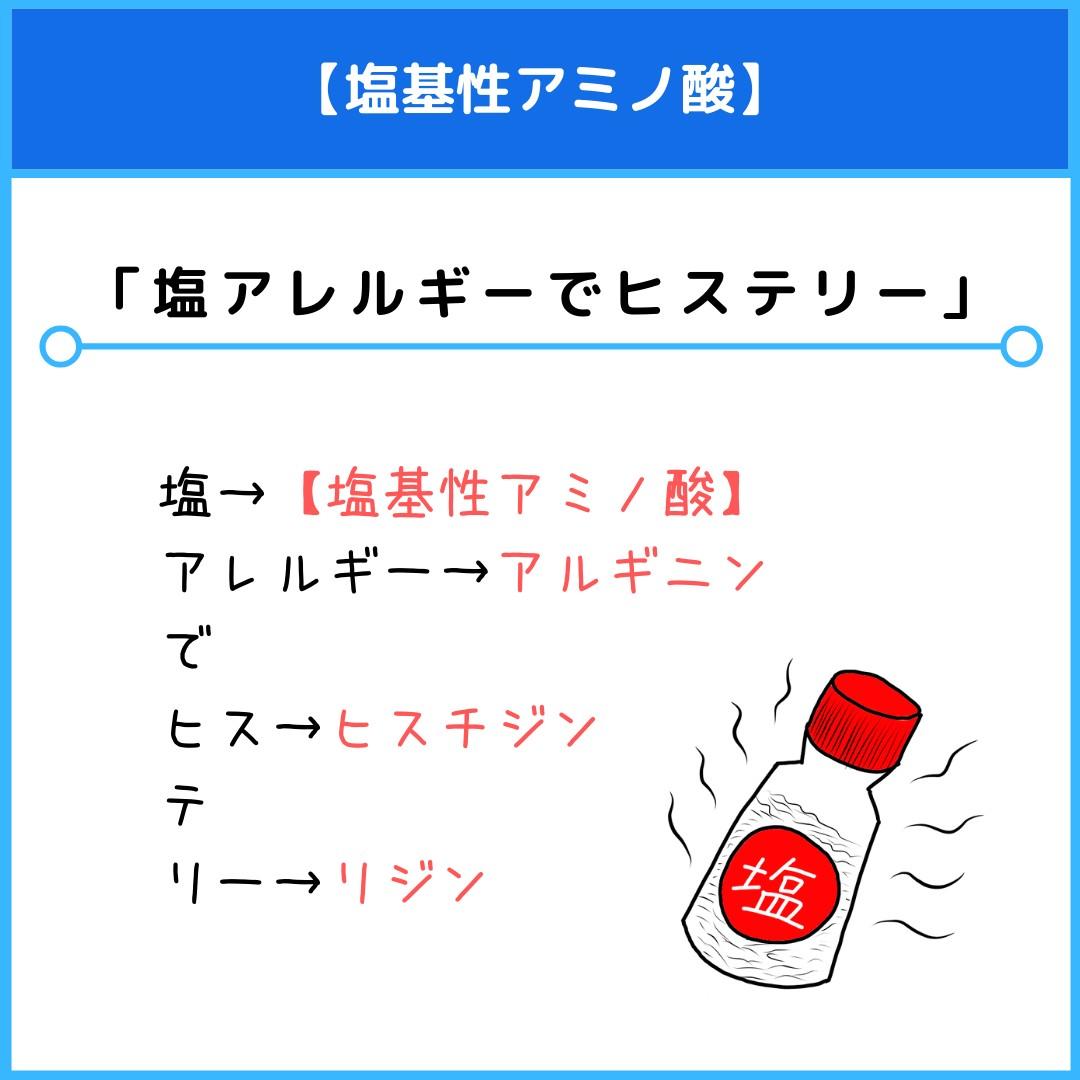 f:id:yakugakun:20210805142753j:plain