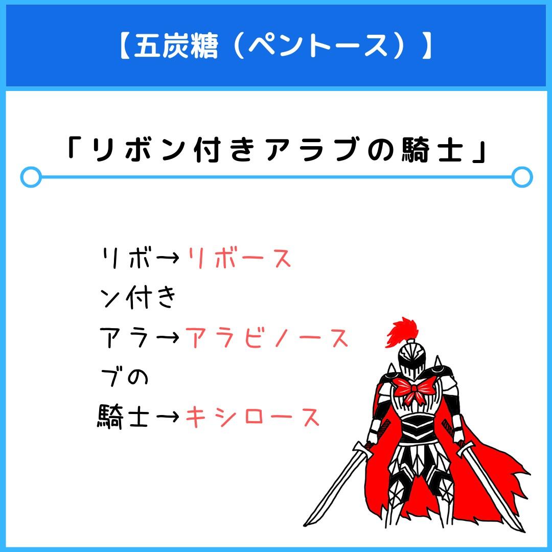f:id:yakugakun:20210805162135j:plain