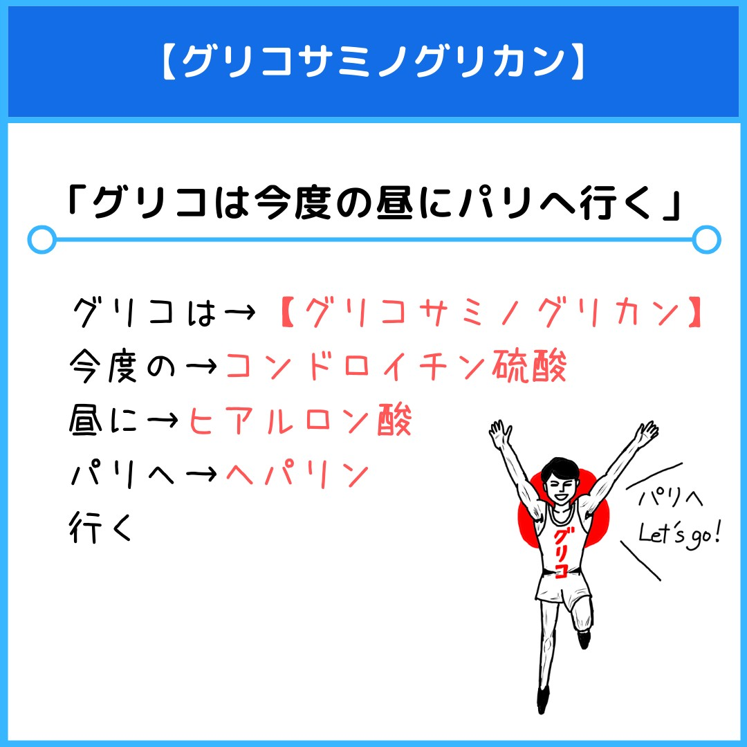 f:id:yakugakun:20210806110407j:plain
