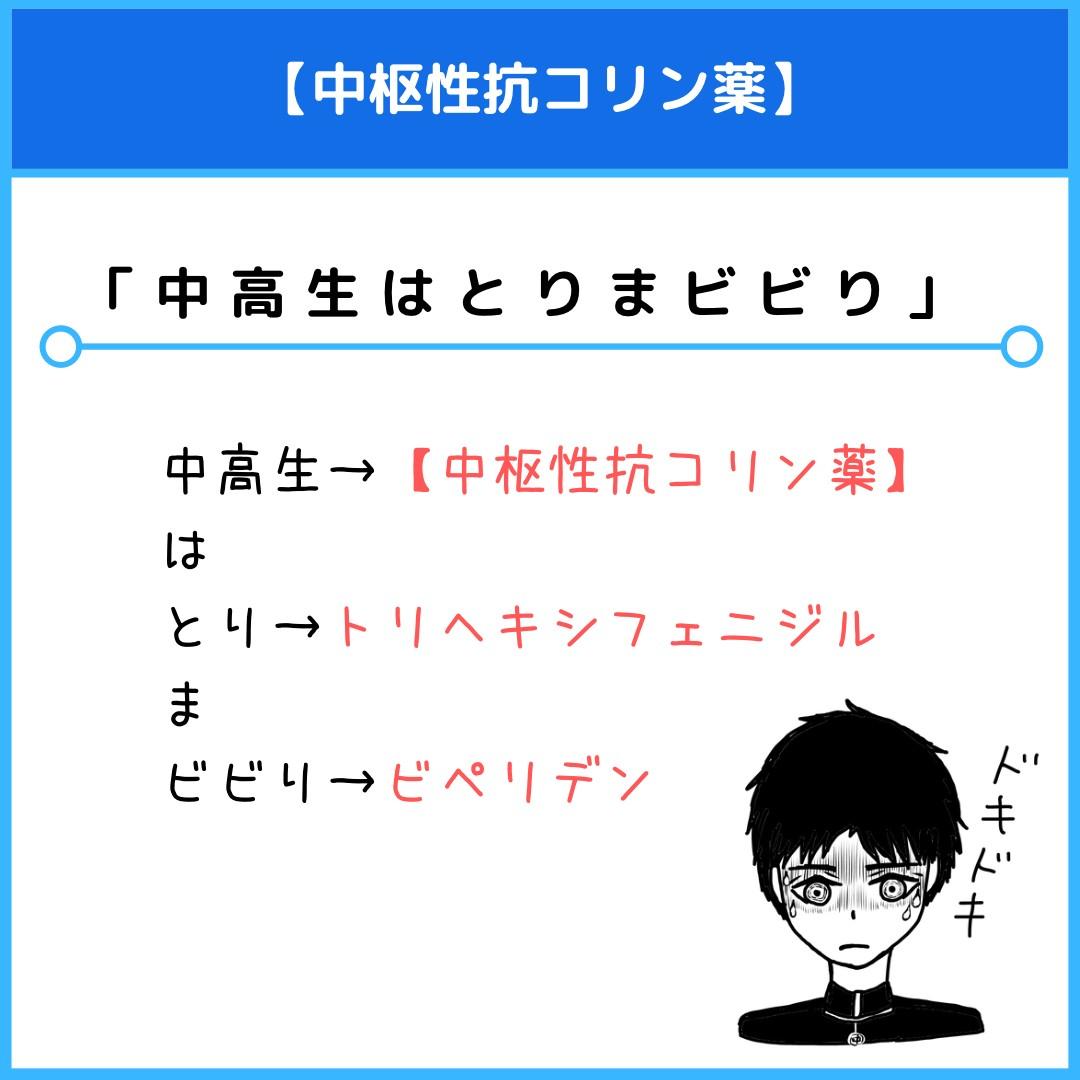 f:id:yakugakun:20210820105116j:plain
