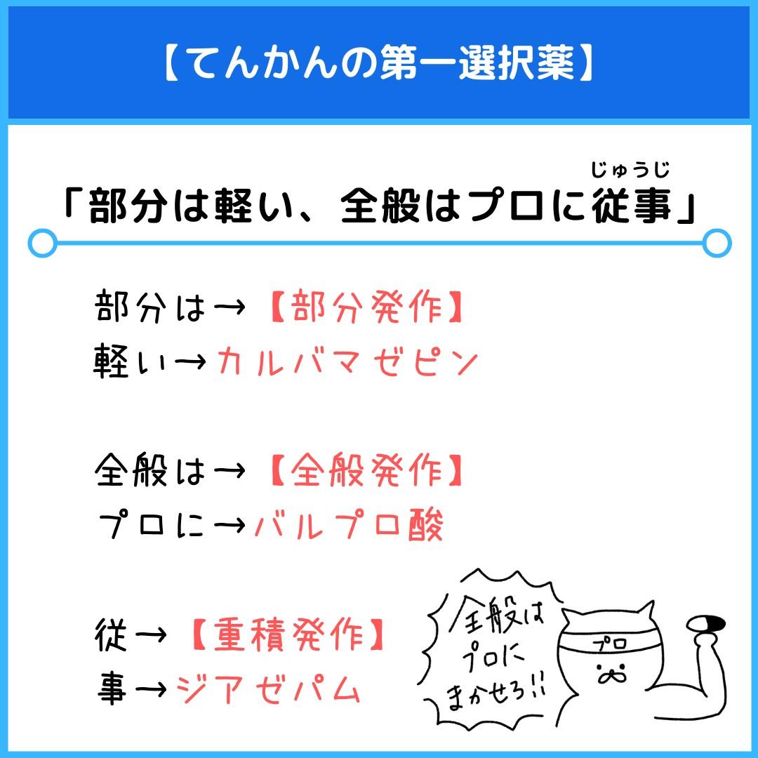 f:id:yakugakun:20210820111350j:plain