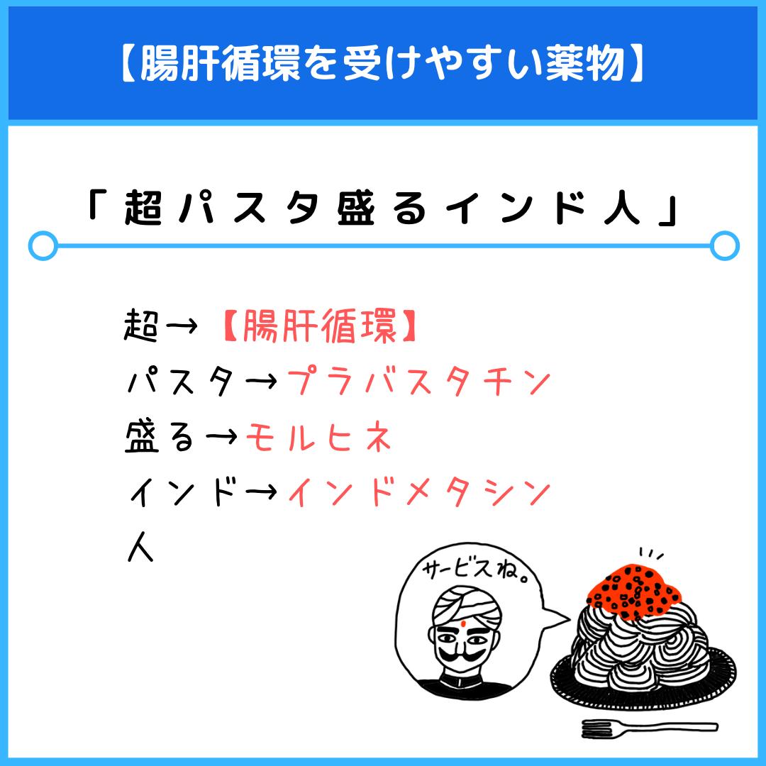 f:id:yakugakun:20210820160553p:plain