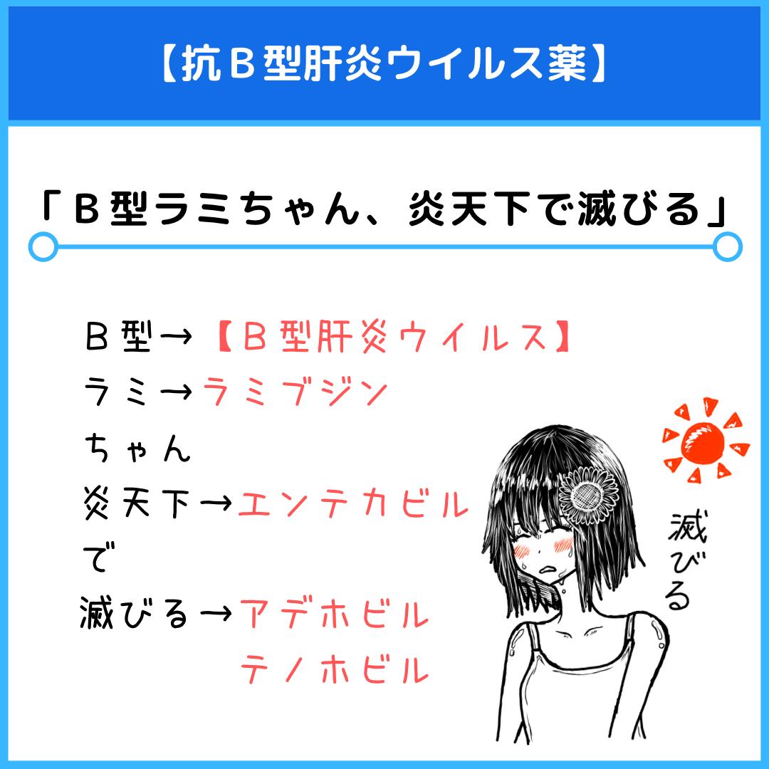 f:id:yakugakun:20210820162642p:plain