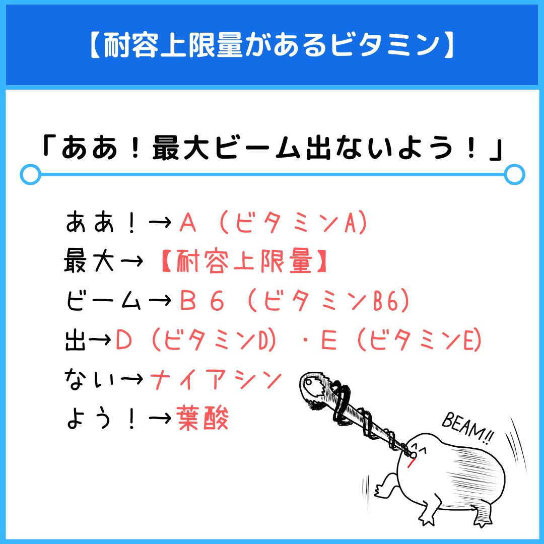 f:id:yakugakun:20210821074028j:plain
