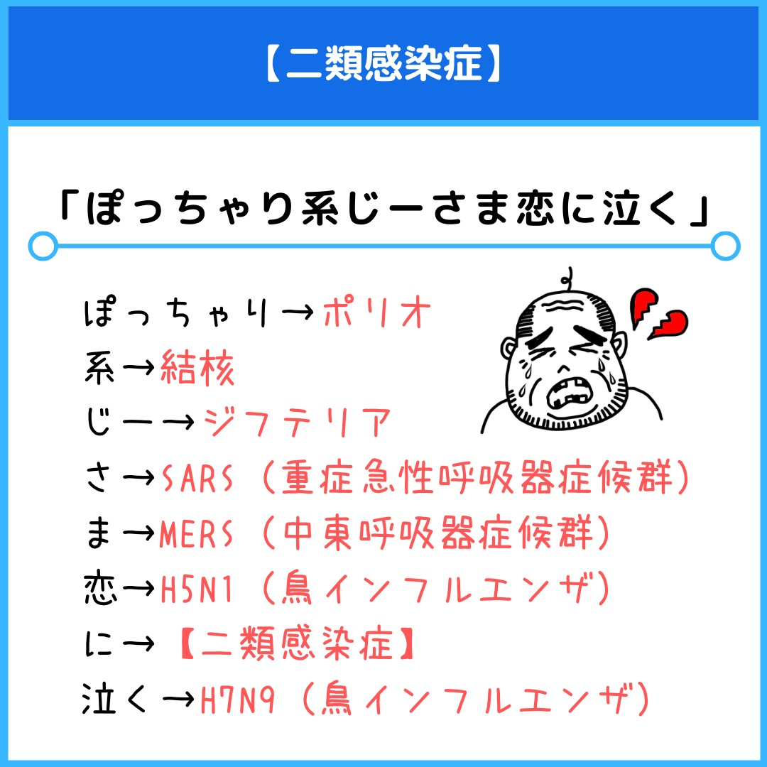 f:id:yakugakun:20210821074401j:plain