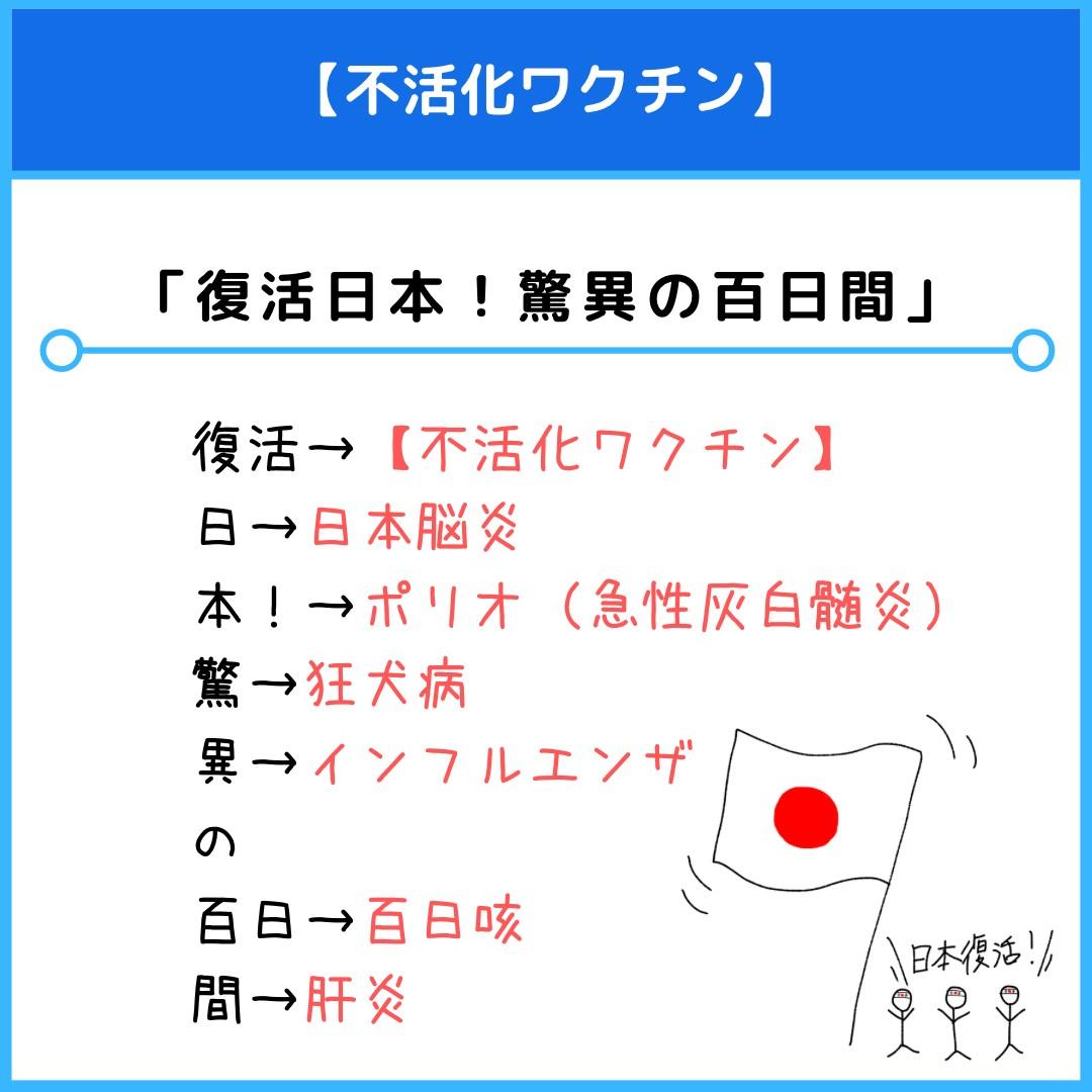 f:id:yakugakun:20210821074747j:plain