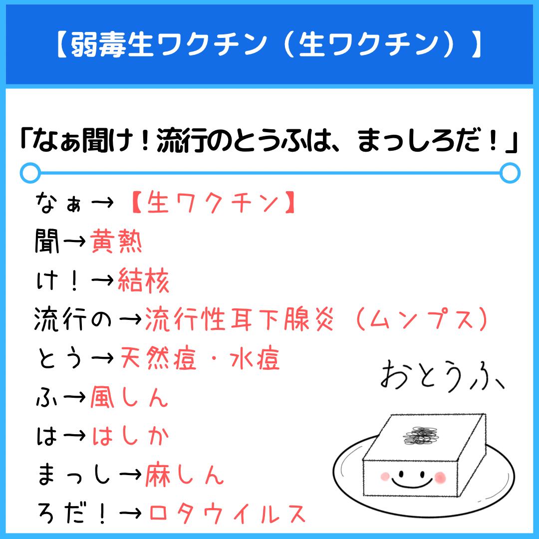 f:id:yakugakun:20210821081931p:plain