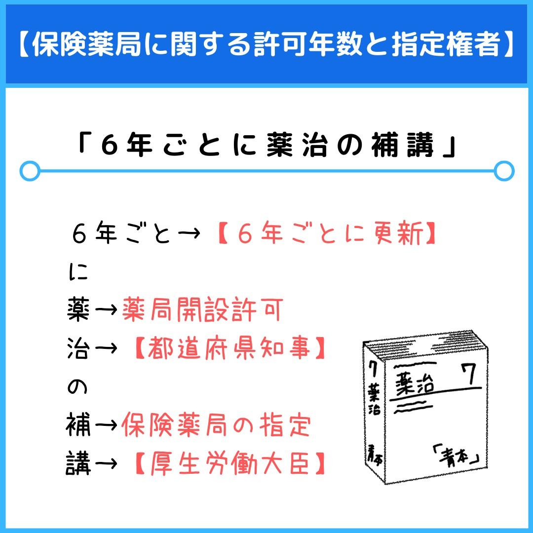 f:id:yakugakun:20210821082747j:plain