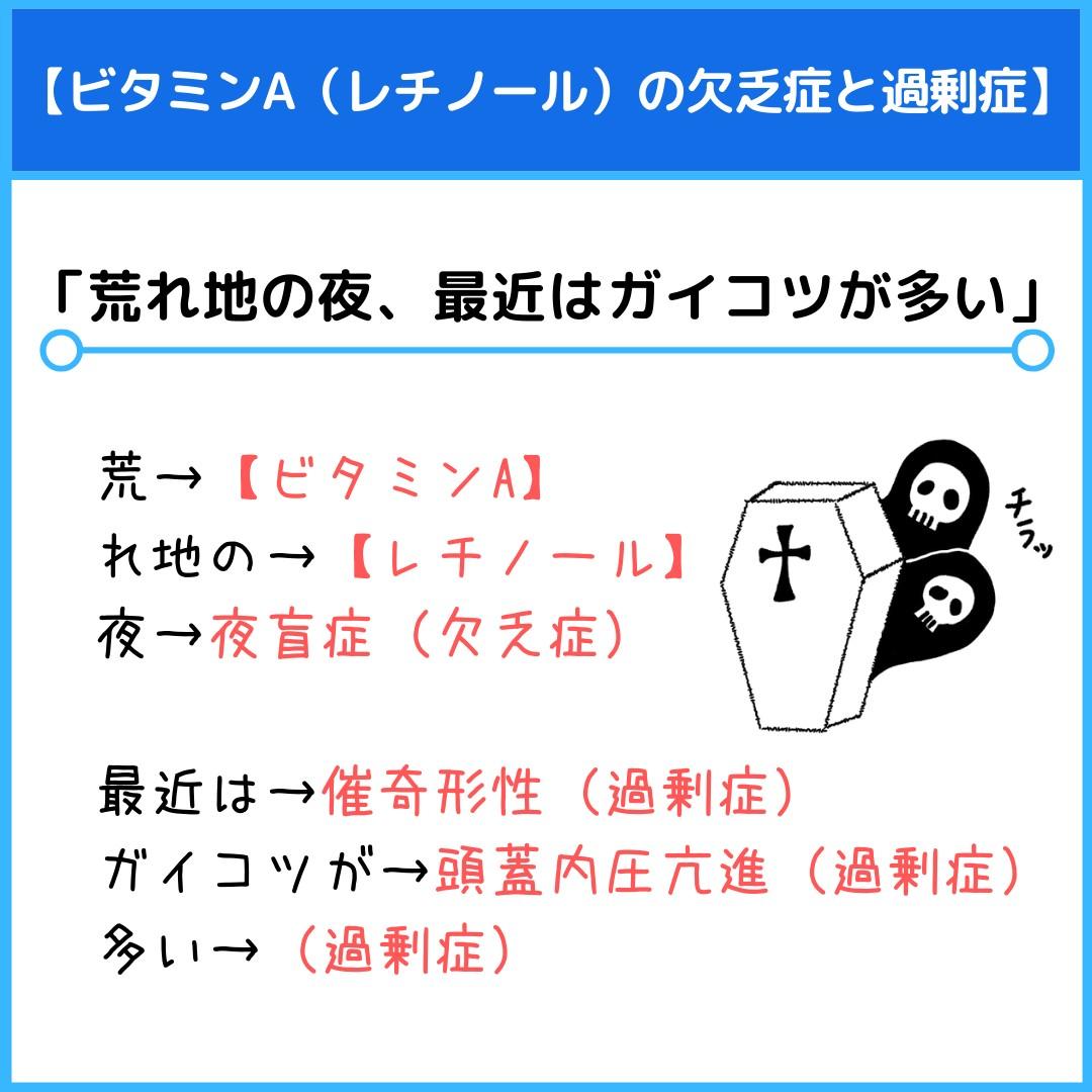 f:id:yakugakun:20210821092644j:plain