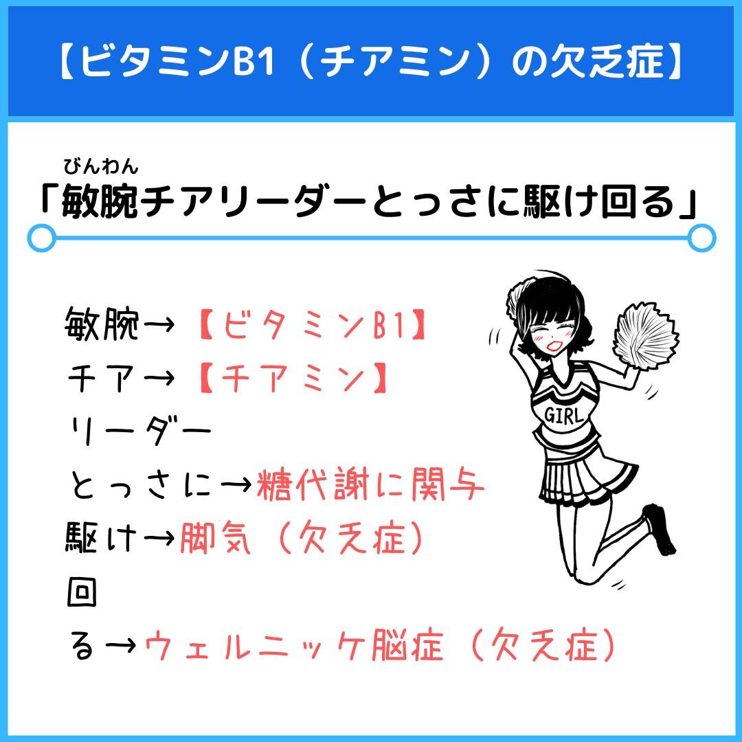 f:id:yakugakun:20210821095623j:plain