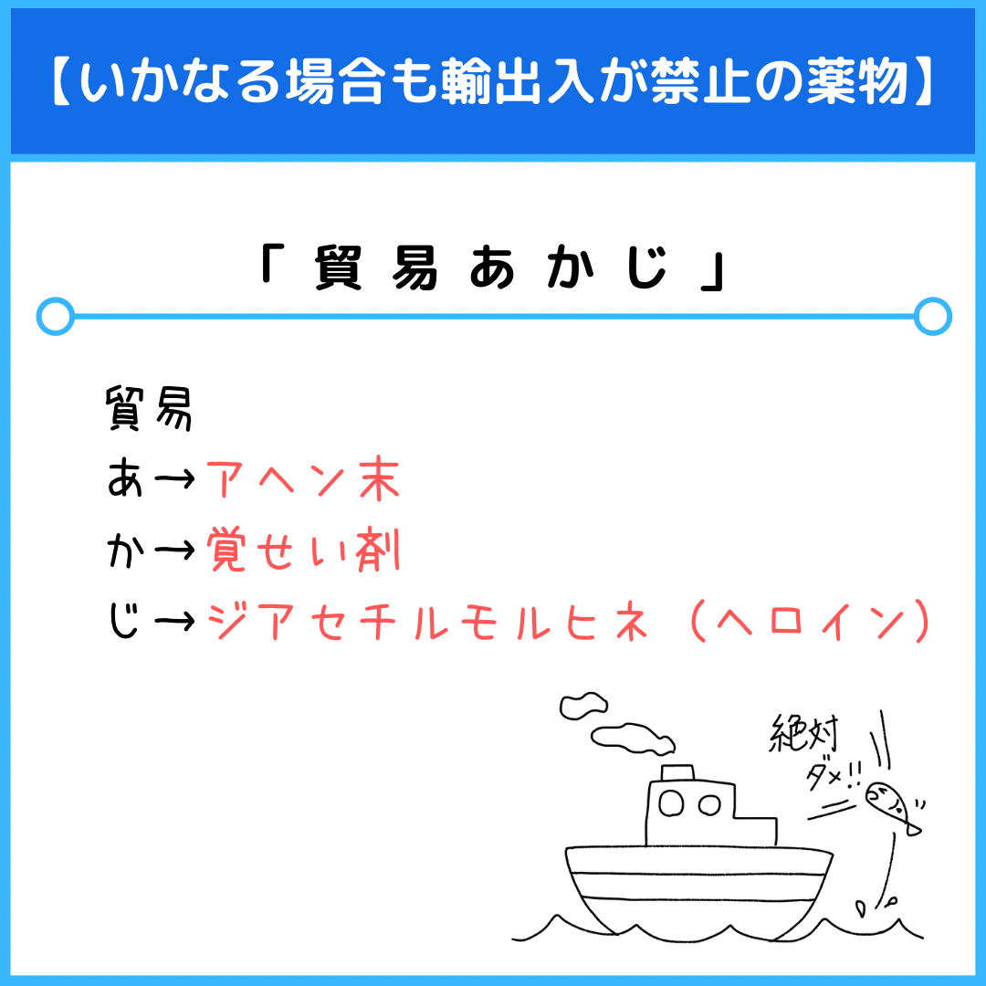 f:id:yakugakun:20210821100555p:plain